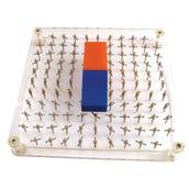 Magnetic Model Field