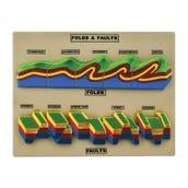 Fold & Fault Model