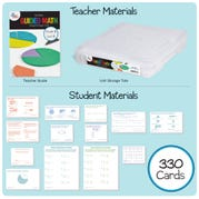 Guided Math Kit, Grade 3 - Unit 5: Fractions