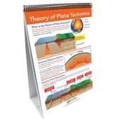 Plate Tectonics Flip Chart