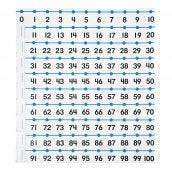 Classroom Number Line (-20 to 100)