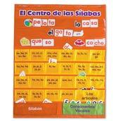 El Centro De Las Silabas (Spanish Syllables) Pocket Chart