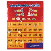Word Families Pocket Chart, Set of 211 Cards