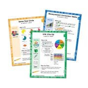 Differentiated Math Centers, Grade 4 Measurement, Data, and Geometry Card Set