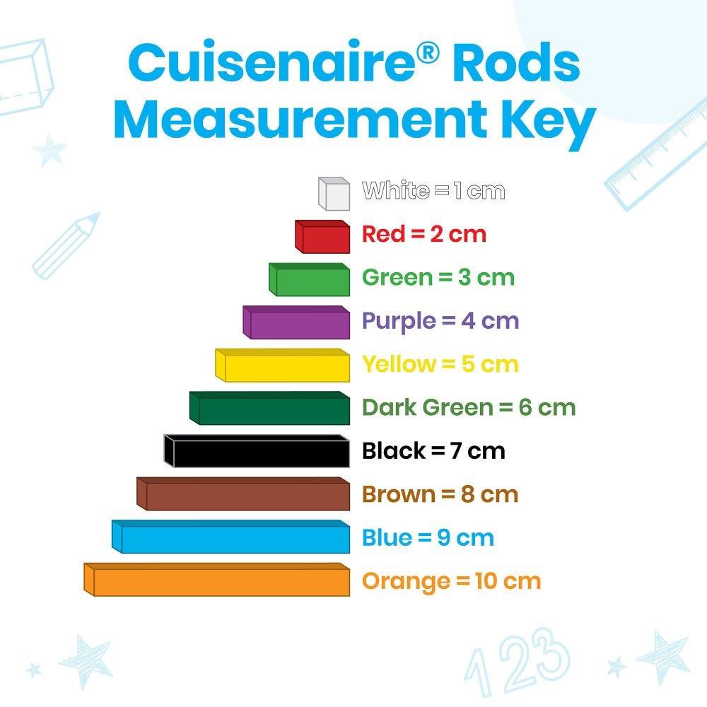 Cuisenaire Rods Measurements