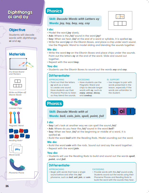 Phonics Kit Sample Lesson Grade 2: Dipthongs oi and oy