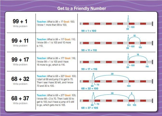 Daily math fluency grade 2 number strings sample lesson