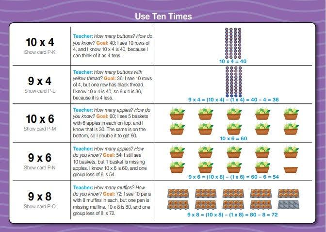Daily math fluency grade 3 number strings sample lesson