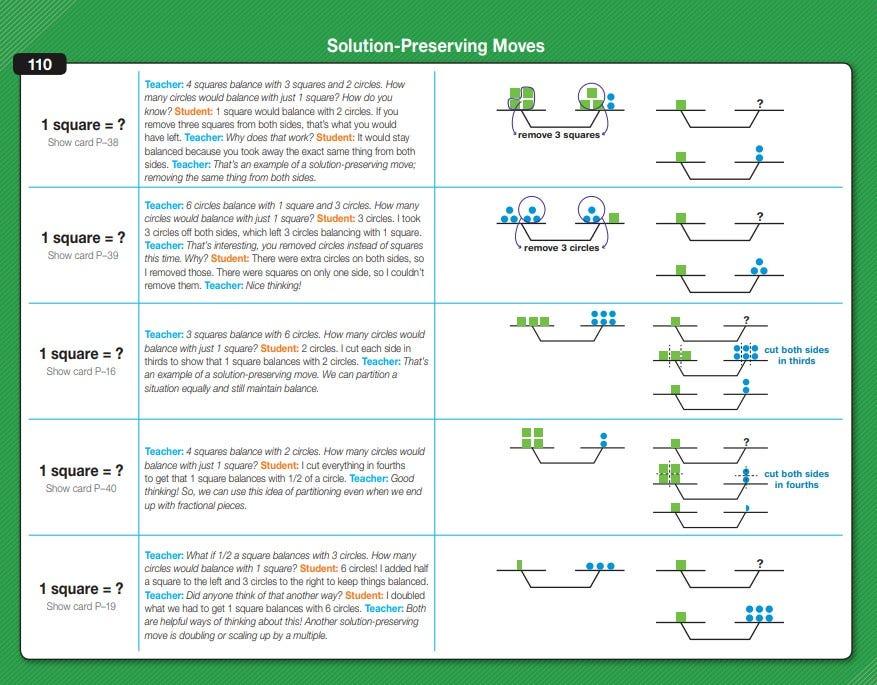 Daily math fluency grade 8 number strings sample lesson