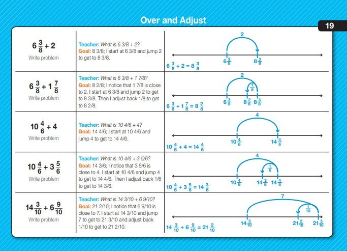 Math Fluency Intervention Fractions and Decimals Number Strings sample lesson
