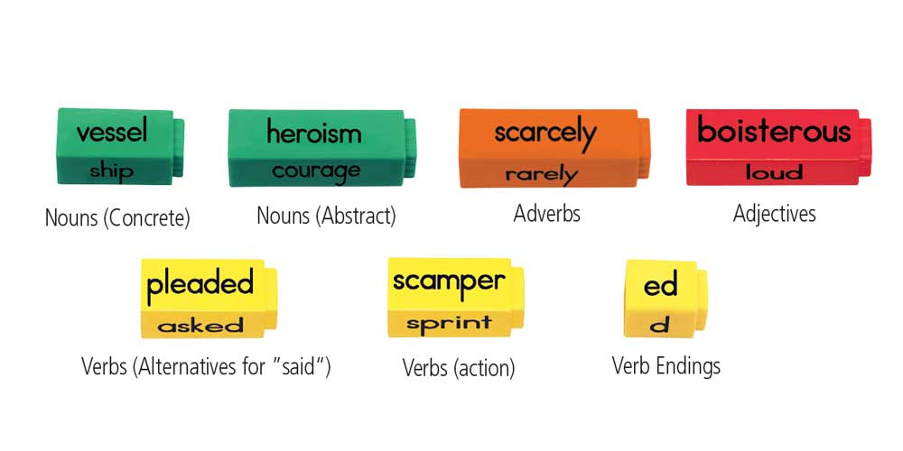 reading rods color coded green nouns, orange adverbs, red adjectives, yellow verbs