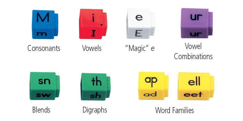 reading rods phonics color coded with blue consonants, red vowels, white magic e, purple vowel combinations, green blends, light green digraphs, yellow word families
