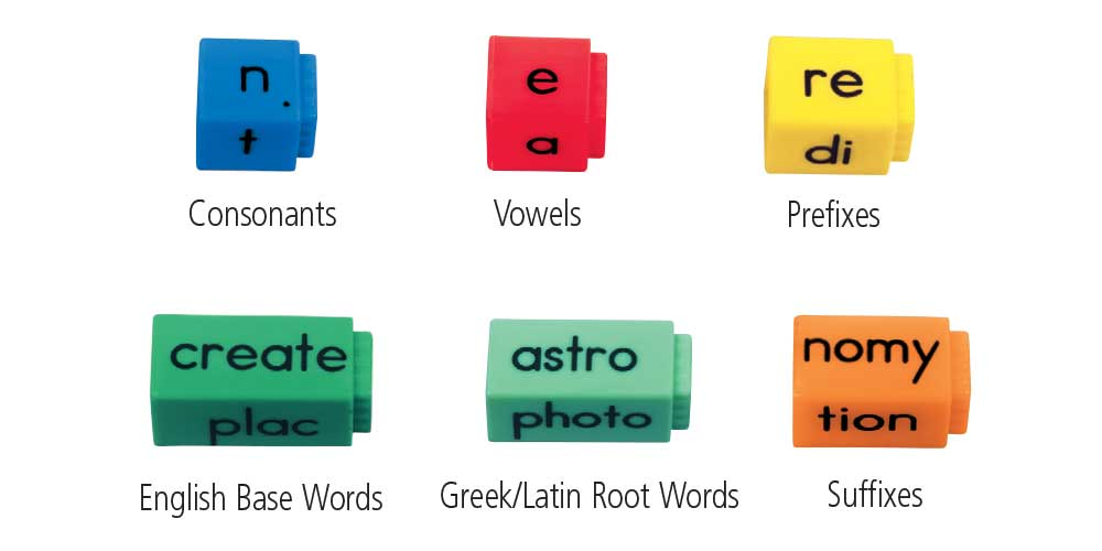 reading rods color coded with blue consonants, red vowels, yellow prefixes, green english base words, light green greek/latin root words, orange suffixes
