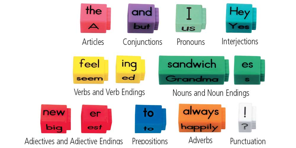 reading rods color coded pink articles, purple conjunctions, light green pronouns, teal interjections, yellow verbs, green nouns, red adjectives, blue prepositions, orange adverbs, white punctuation