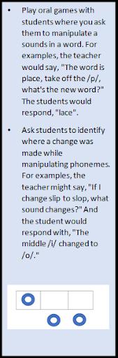 phonemic awareness skill diagram