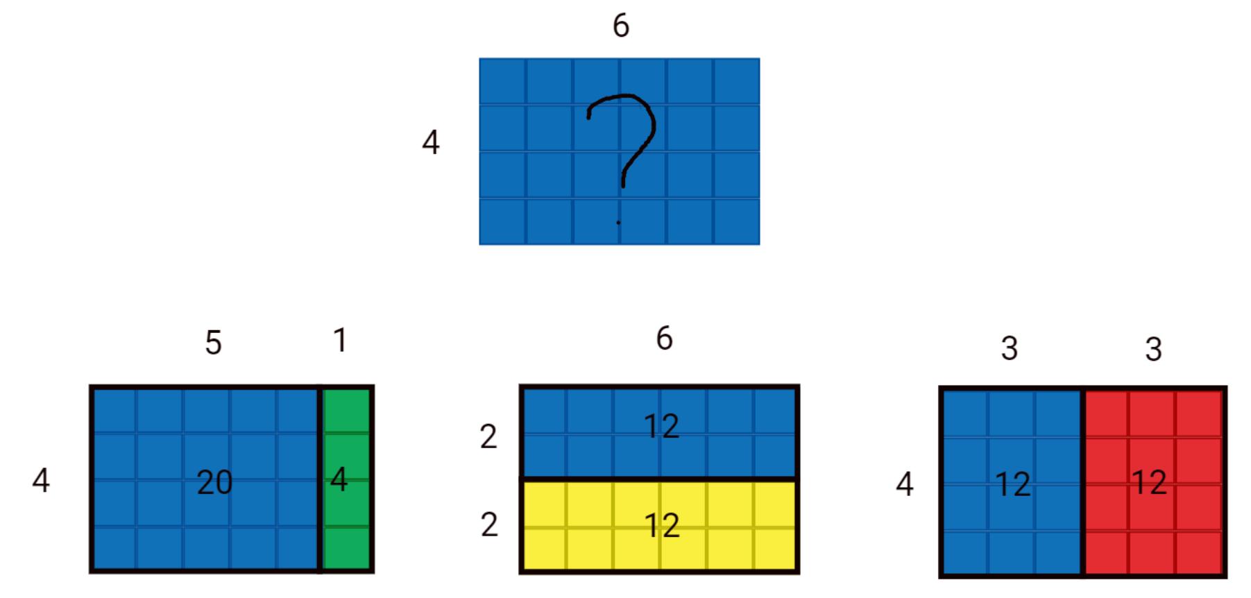 Multiplication with base ten blocks