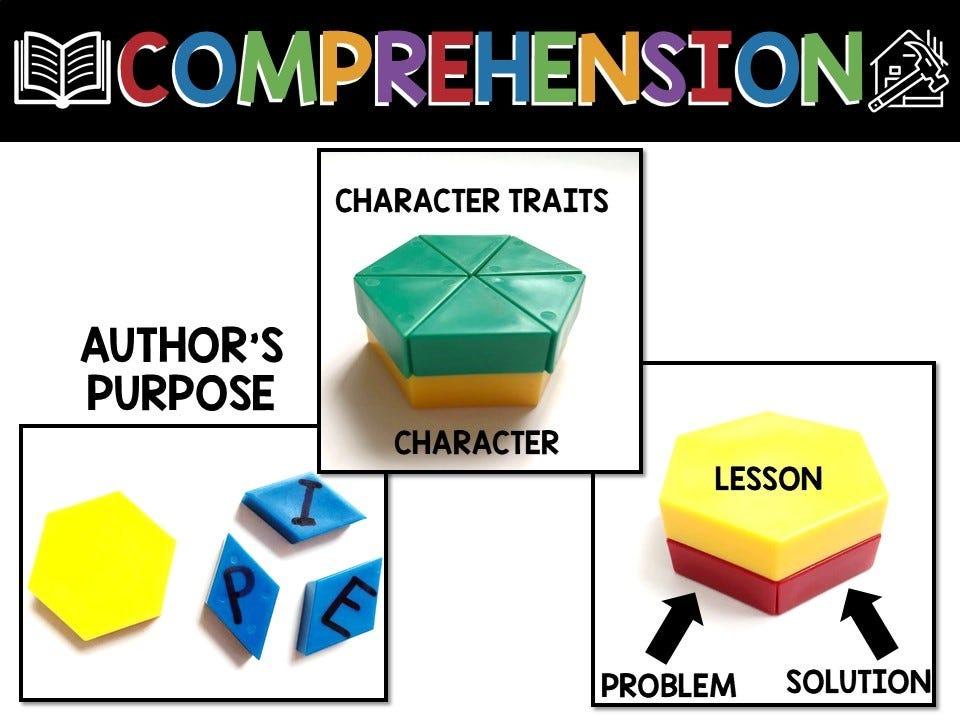 authors purpose comprehension, infographic
