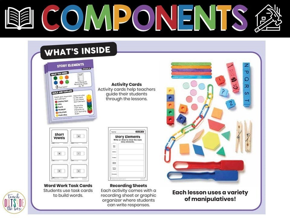 hand2mind reading construction toolkit components, infographic