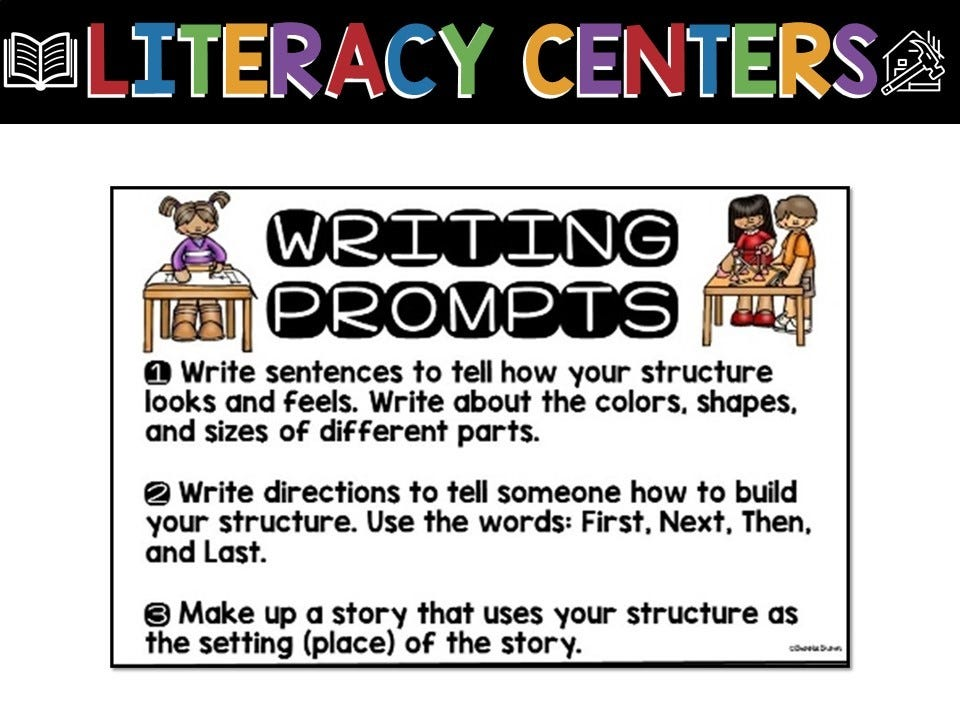 literacy centers writing prompts, infographic