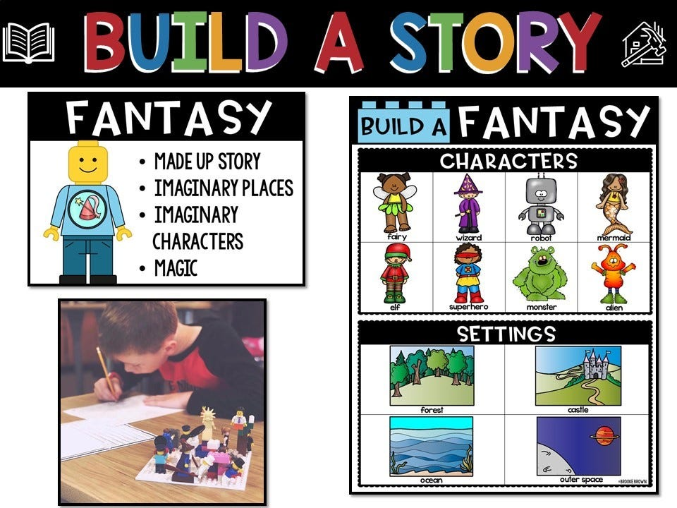 build a story fantasy pack, infographic