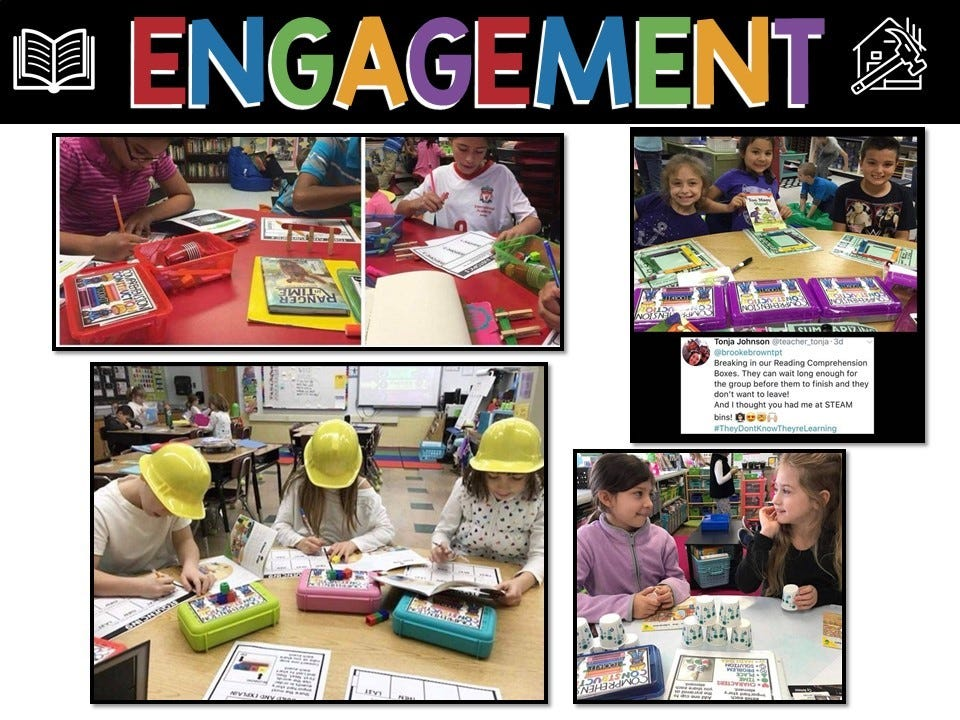 hands-on literacy classroom engagement, infographic