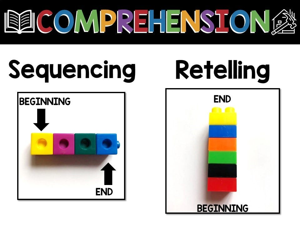 word work strategies for sequencing and retelling comprehension, infographic