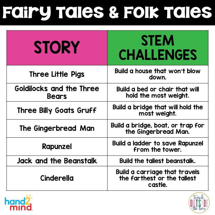 STEM Bins Learn and Play Packs from Hand2mind can incorporate Fairy Tale or Folk Tale STEM challenges to literacy learning